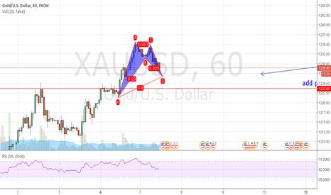 XAUUSD: A little bulllish gartley in the h1 chart