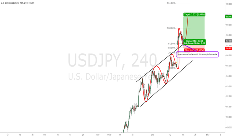 USDJPY: long opportunity