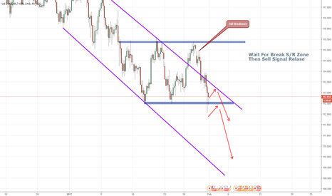 USDJPY: Watching For Sell