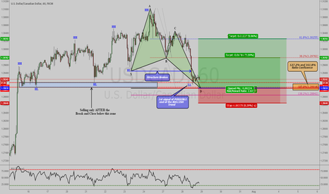 USDCAD: USDCAD: BUTTERFLY PATTERN (60 MIN) !!