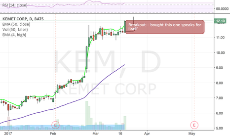 KEM: Chart reminds me so much of $CALA, looks good for a run