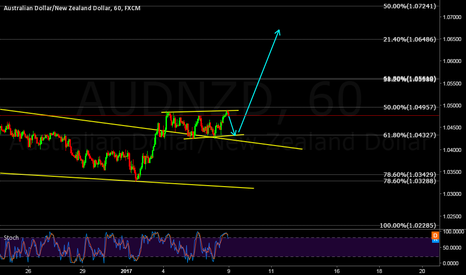 AUDNZD: AUDNZD Ready to go!!
