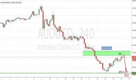 AUDUSD: Разворот AUD/USD от диапазона (0,7430-0,7460)