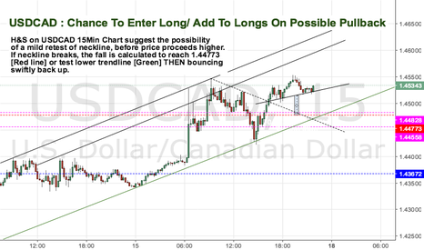 USDCAD: USDCAD : Chance To Enter Long/ Add To Longs On Possible Pullback