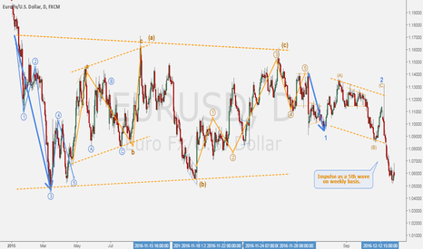 EURUSD: EURO/DOLLAR - 5th wave development on weekly basis.