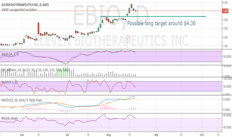 EBIO: Possible long target