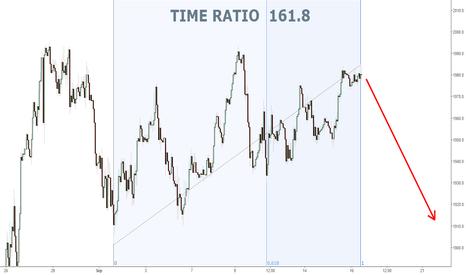SPX500: SP500 Hourly...  Time Ratio 161.8...