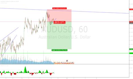 AUDUSD: Break-retest trade