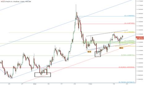 EURUSD: Анонс события месяца - заседания ФРС США