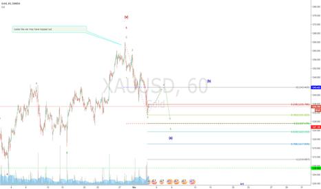 XAUUSD: Golds slipping fast