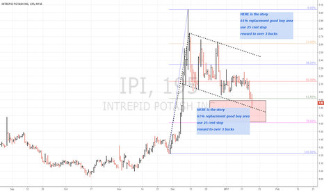 IPI: long IPI - big BULL FLAG