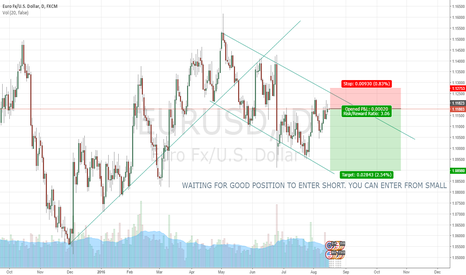 EURUSD: WAITING FOR SHORT