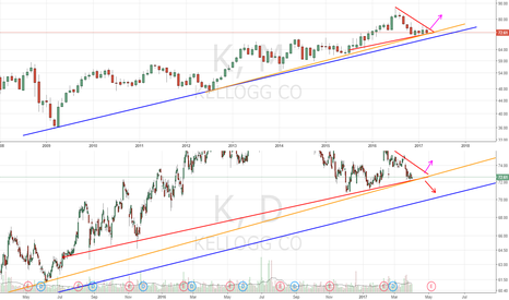 K: AT dual UTL support