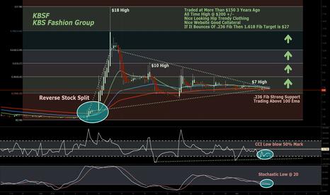 KBSF: 1 hr Long Setup - Kbsf - Possible Black Swan Reverse Stock Split