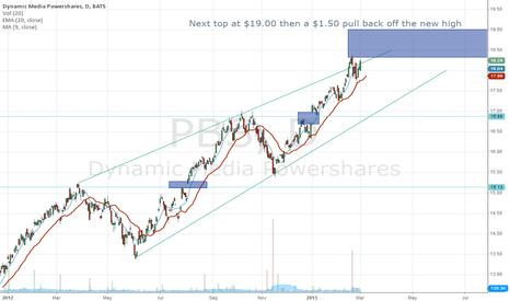 PBS: PBS breakout hitting $19