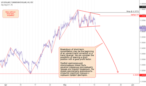 USDCAD: CAD: Breakdown of short-term consolidation.