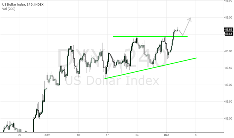 DXY: dollar needs some correction