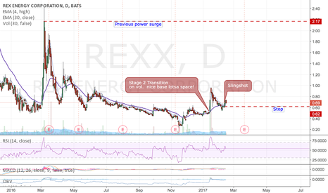 REXX: Taking off.  lots of power potential