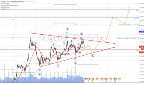 XAUUSD: Triangle corection