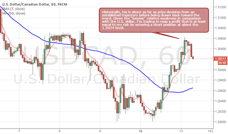 USDCAD: USDCAD May Be Resuming Its Downtrend