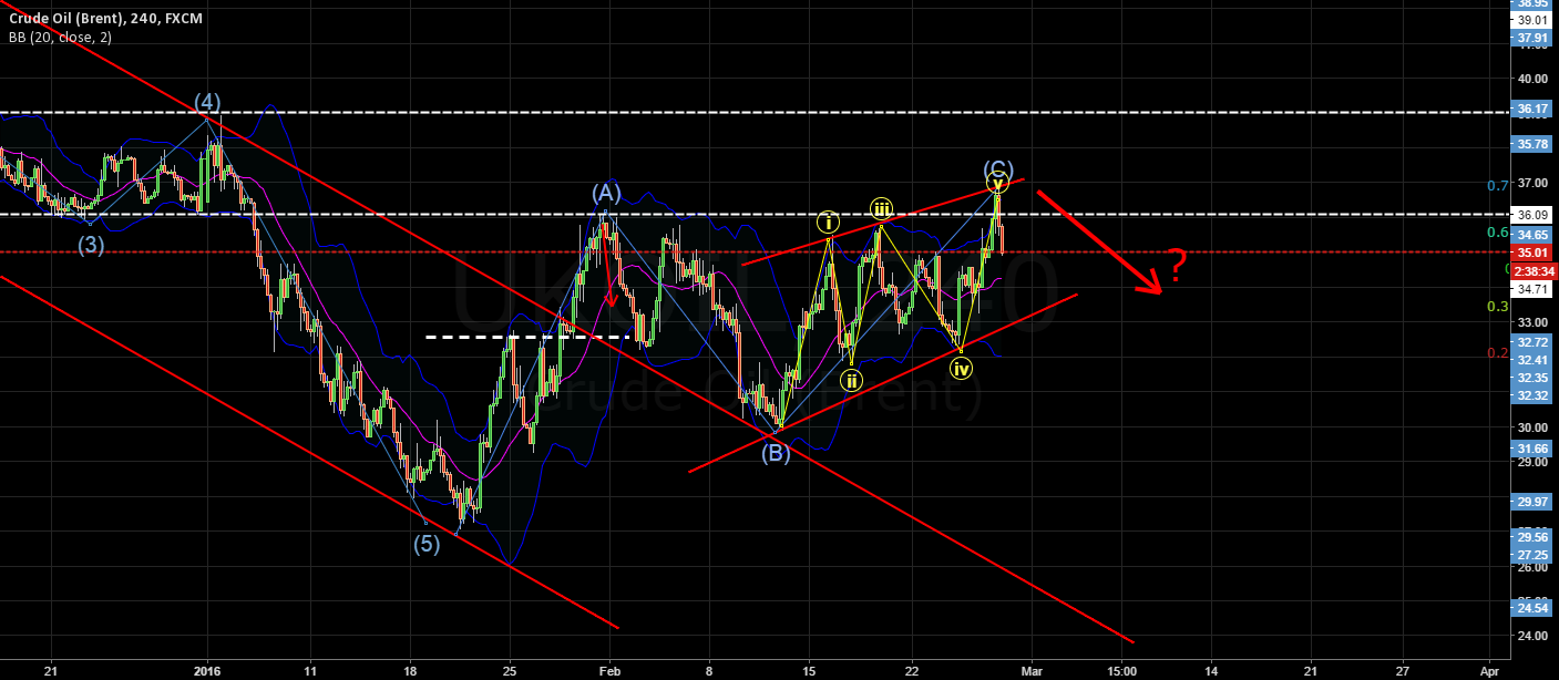 diagonal triangle on brent.