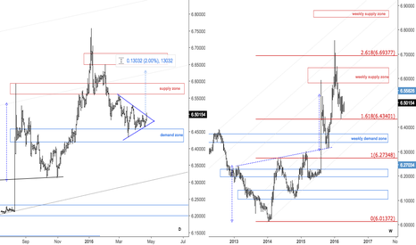USDCNH: A clear triangle break means 2% yuan lower