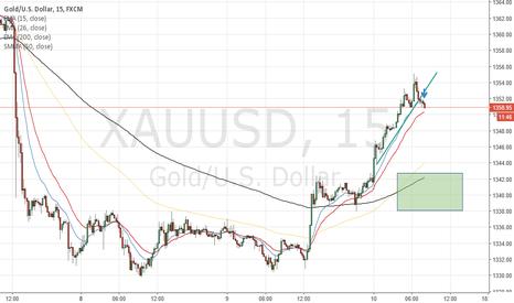XAUUSD: GOLD SHORT the breakout