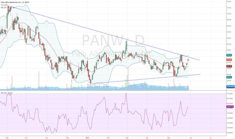 PANW: $PANW