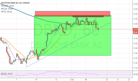 DBK: cortos en deuche bank