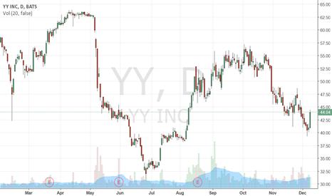 YY: YY YY.com a money generator from china