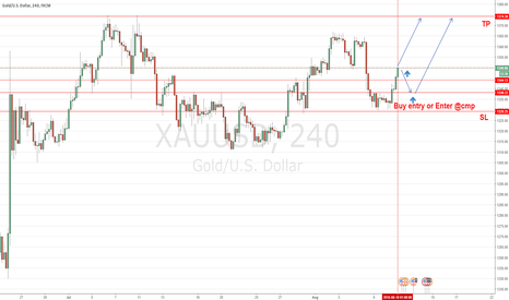 XAUUSD: Q-FOREX LIVE CHALLENGING SIGNALS XAG/USD BUY ENTRY OR ENTER @CMP
