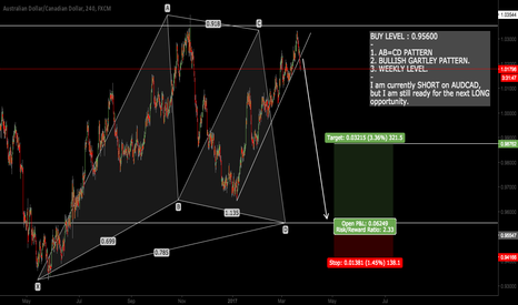 AUDCAD: AUDCAD - LONG LEVEL