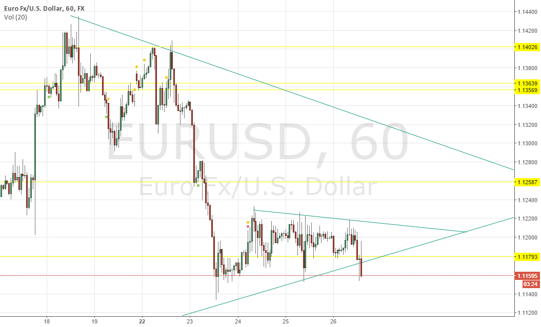 Its time to short EURUSD like hell