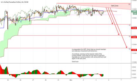 USDCAD: Range trading until NFP...