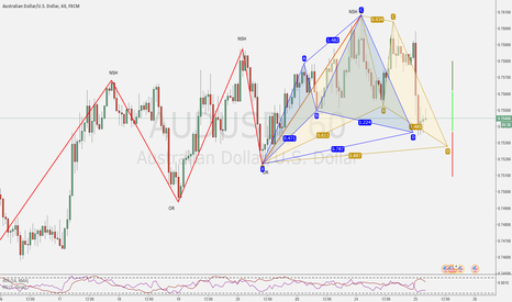 AUDUSD: Getting a second chance ?