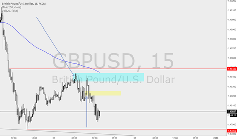 GBPUSD: Example for friend :)
