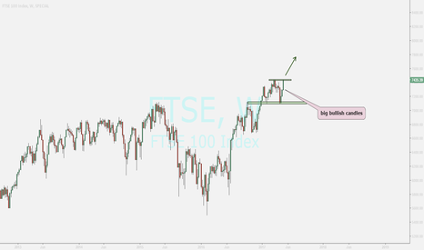 FTSE: GB100 INDEX ...strong moving for breakout