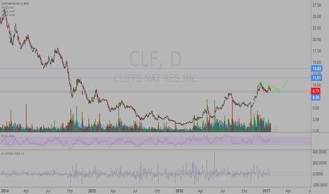 CLF: CLF 1/22/17