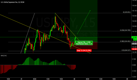 USDJPY: Long USDJPY, buy the bo