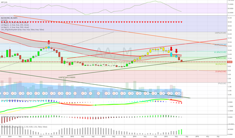 AA: AA - Finally getting closer to my target.