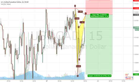 USDCAD: Pattern trade