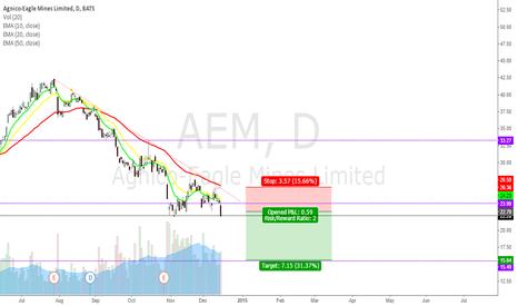 AEM: AEM - Retest and Fail