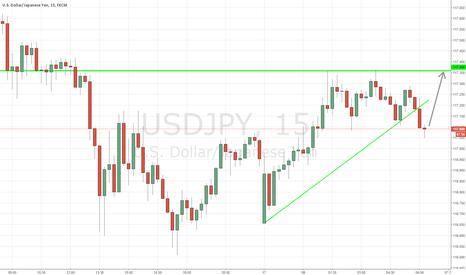 USDJPY: USD\JPY - восходящий треугольник