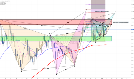 DXY: Update - More harmonic patterns make better sell zone