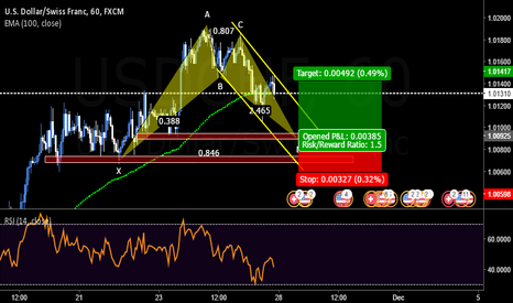 USDCHF: Structure trade #3