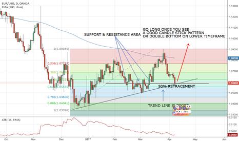 EURUSD: EUR/USD, D, LONG