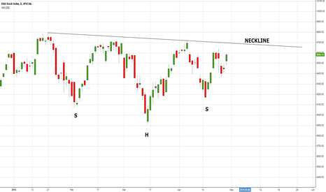DAX: POSSIBLE INVERTED HEAD AND SHOULDER