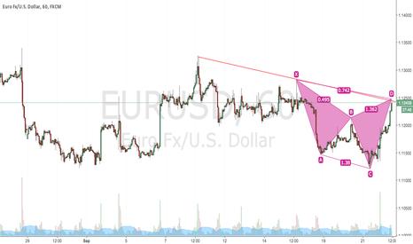 EURUSD: Short term short setup EURUSD