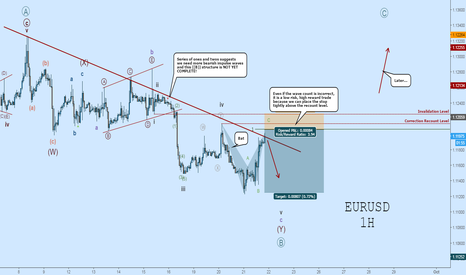 EURUSD: EURUSD Short: More Left In The Tank