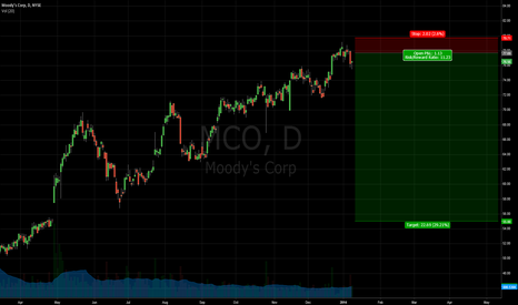 MCO: MCO